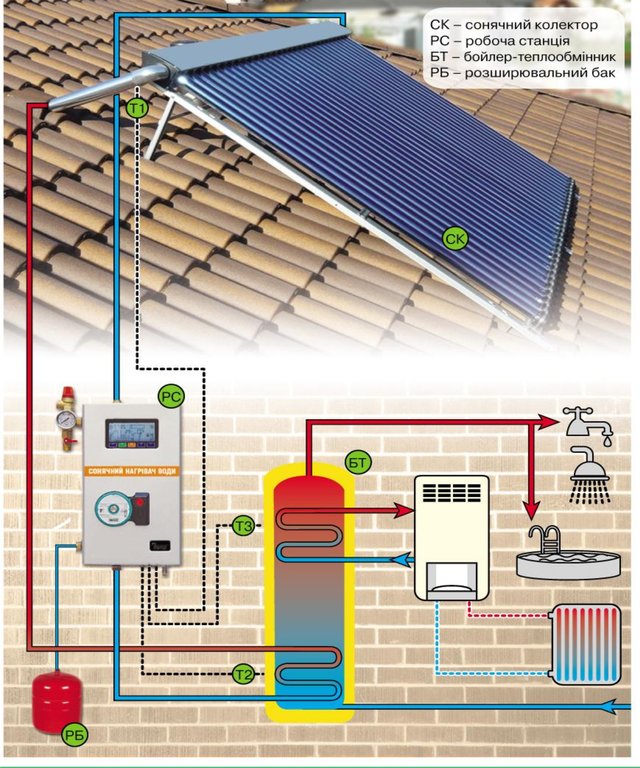 Солнечные коллектора для нагрева воды своими руками 733